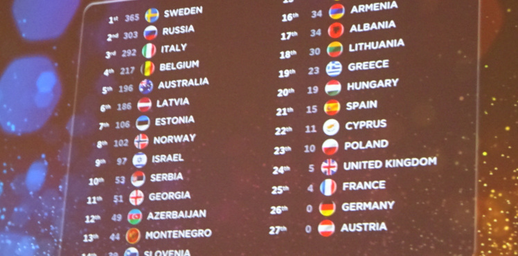 eurovision song contest 2019 tabelle